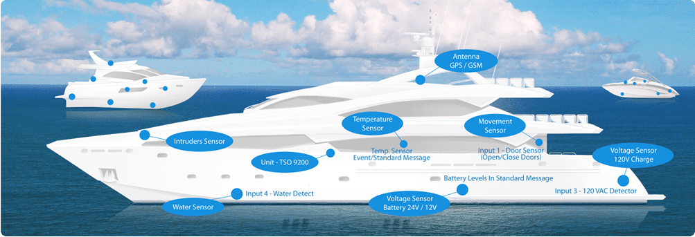 Boat GPS Tracker