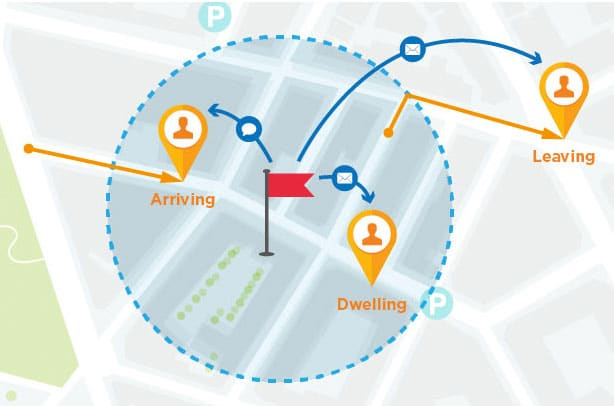 GeoFencing for a trailer