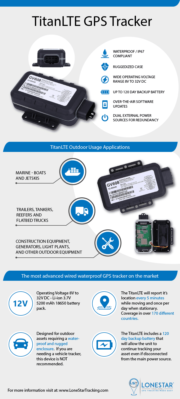 TItanLTE 4G Waterproof Trailer GPS Tracker - No Monthly Fees!