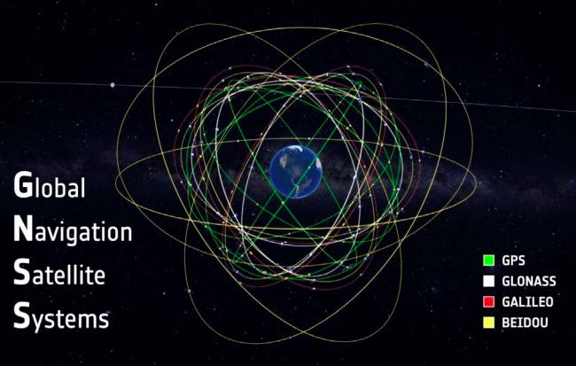 GNSS GPS Tracker