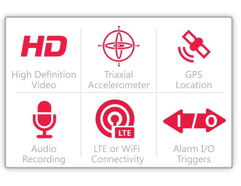 CP2 Camera Technology