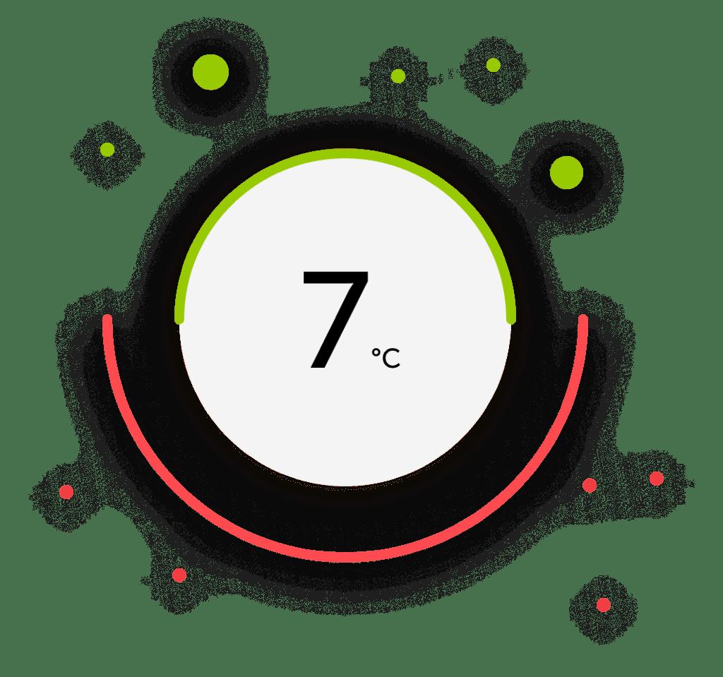 Reefer Temperature Monitor